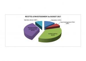RECETTES INV CAMENBERT BP 2017-1